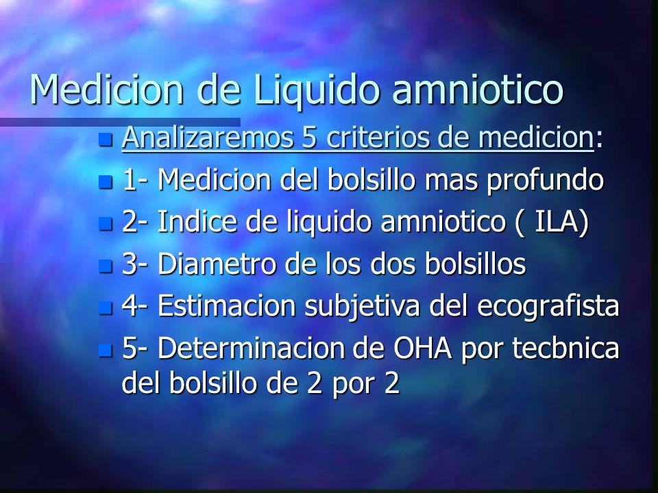 Medicion de Liquido amniotico n Analizaremos 5 criterios de medicion: n 1- Medicion del bolsillo mas profundo n 2- Indice de liquido amniotico ( ILA)