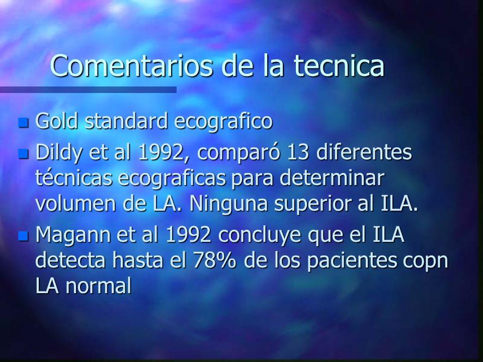 Comentarios de la tecnica n Gold standard ecografico n Dildy et al 1992, comparó 13 diferentes técnicas ecograficas para determinar volumen de LA. Nin