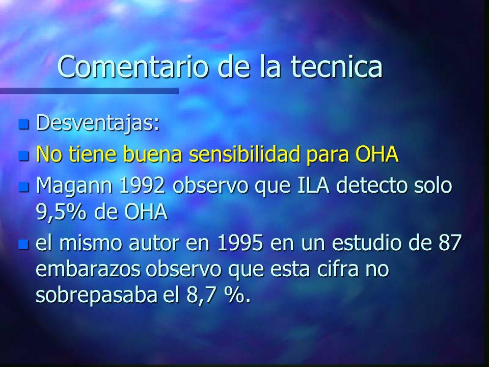 Comentario de la tecnica n Desventajas: n No tiene buena sensibilidad para OHA n Magann 1992 observo que ILA detecto solo 9,5% de OHA n el mismo autor