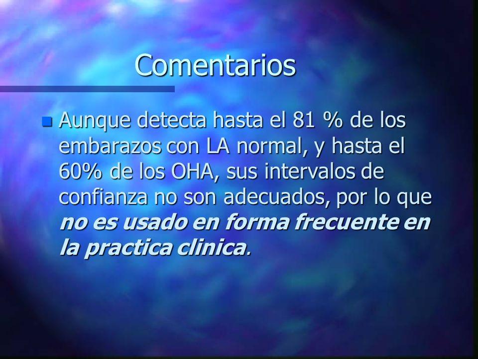 Comentarios n Aunque detecta hasta el 81 % de los embarazos con LA normal, y hasta el 60% de los OHA, sus intervalos de confianza no son adecuados, po