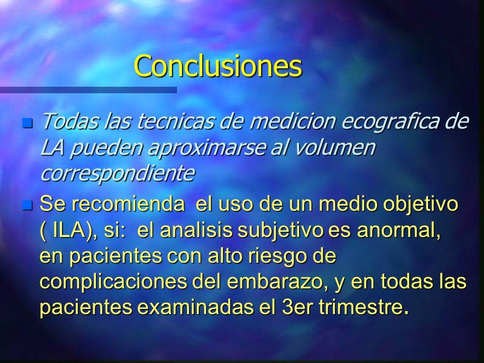 Conclusiones n Todas las tecnicas de medicion ecografica de LA pueden aproximarse al volumen correspondiente Se recomienda el uso de un medio objetivo