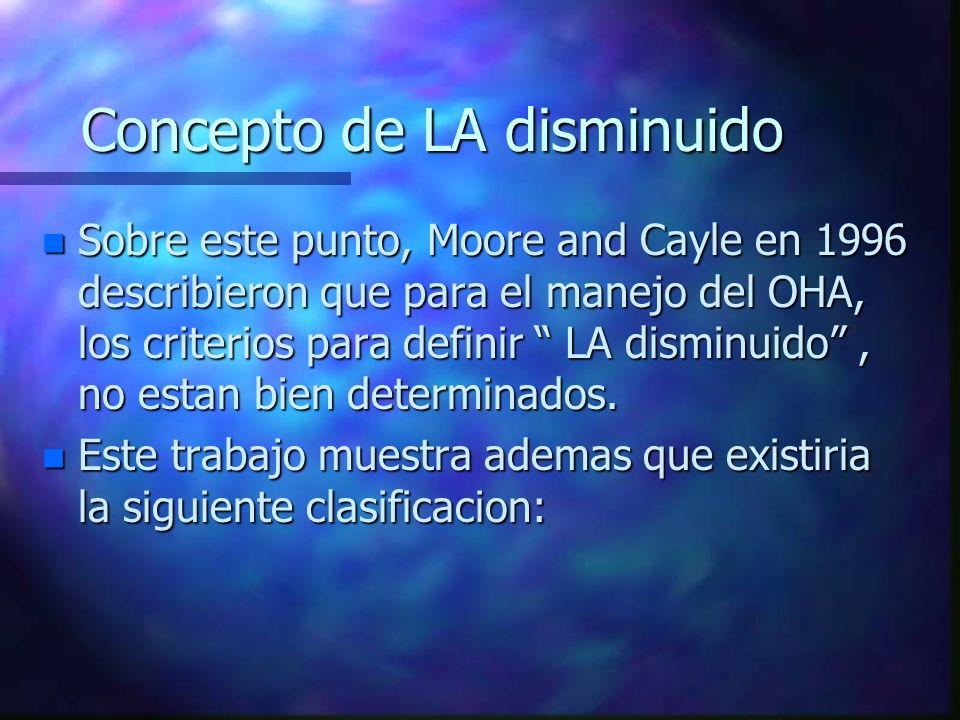 Concepto de LA disminuido n Sobre este punto, Moore and Cayle en 1996 describieron que para el manejo del OHA, los criterios para definir LA disminuid