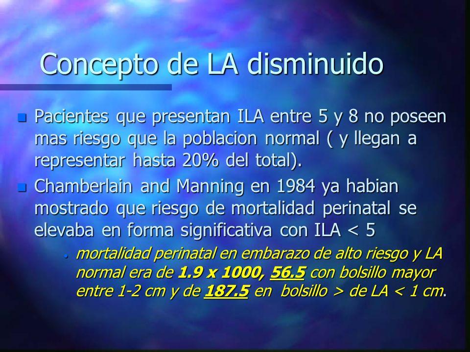 Concepto de LA disminuido n Pacientes que presentan ILA entre 5 y 8 no poseen mas riesgo que la poblacion normal ( y llegan a representar hasta 20% de
