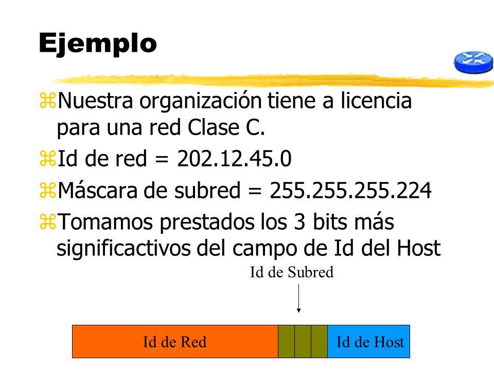 Ejemplo zNuestra organización tiene a licencia para una red Clase C. zId de red = 202.12.45.0 zMáscara de subred = 255.255.255.224 zTomamos prestados