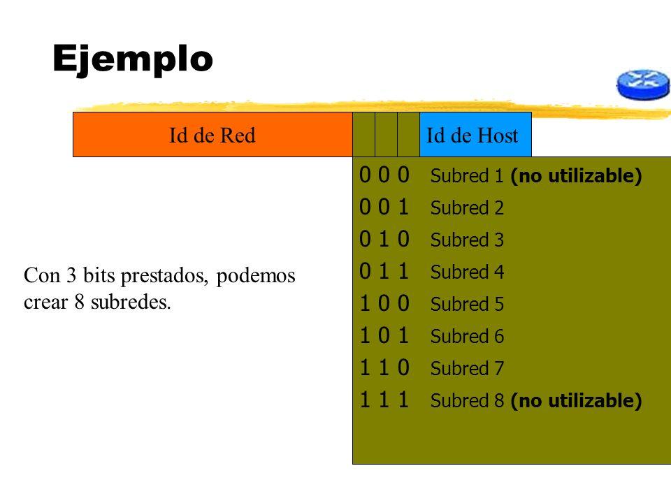 Ejemplo 0 0 0 Subred 1 (no utilizable) 0 0 1 Subred 2 0 1 0 Subred 3 0 1 1 Subred 4 1 0 0 Subred 5 1 0 1 Subred 6 1 1 0 Subred 7 1 1 1 Subred 8 (no ut