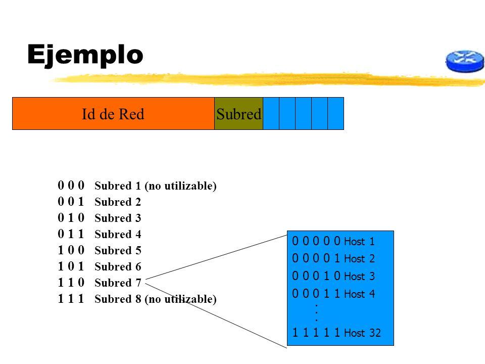 Ejemplo Id de RedSubred 0 0 0 Subred 1 (no utilizable) 0 0 1 Subred 2 0 1 0 Subred 3 0 1 1 Subred 4 1 0 0 Subred 5 1 0 1 Subred 6 1 1 0 Subred 7 1 1 1