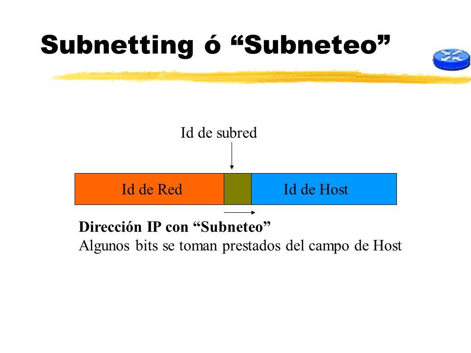 Subnetting ó Subneteo Id de HostId de Red Dirección IP con Subneteo Algunos bits se toman prestados del campo de Host.