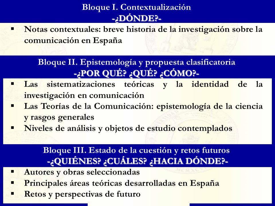 Bloque I. Contextualización-¿DÓNDE?- Notas contextuales: breve historia de la investigación sobre la comunicación en España Bloque II. Epistemología y