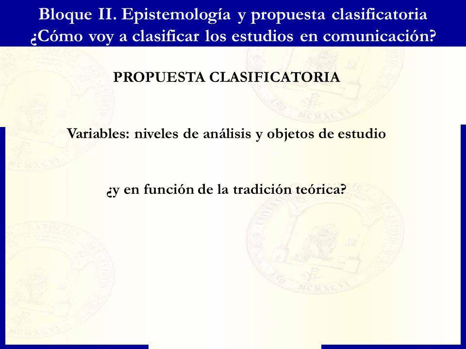 PROPUESTA CLASIFICATORIA Variables: niveles de análisis y objetos de estudio ¿y en función de la tradición teórica? Bloque II. Epistemología y propues