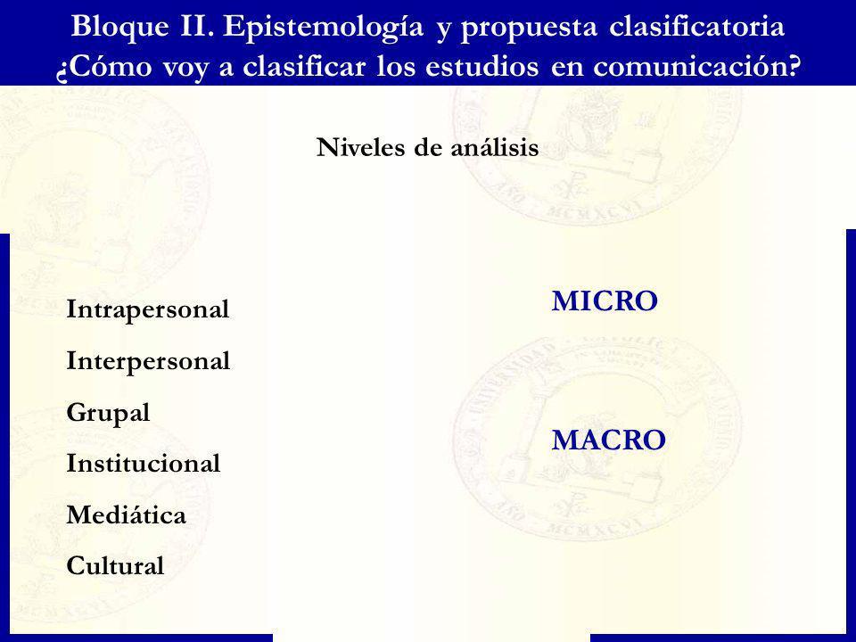 Niveles de análisis Intrapersonal Interpersonal Grupal Institucional Mediática Cultural MICRO MACRO Bloque II. Epistemología y propuesta clasificatori
