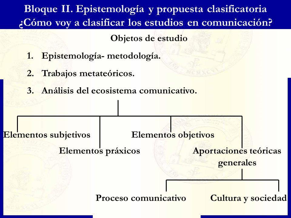 Objetos de estudio 1.Epistemología- metodología. 2.Trabajos metateóricos. 3.Análisis del ecosistema comunicativo. Elementos subjetivos Elementos práxi