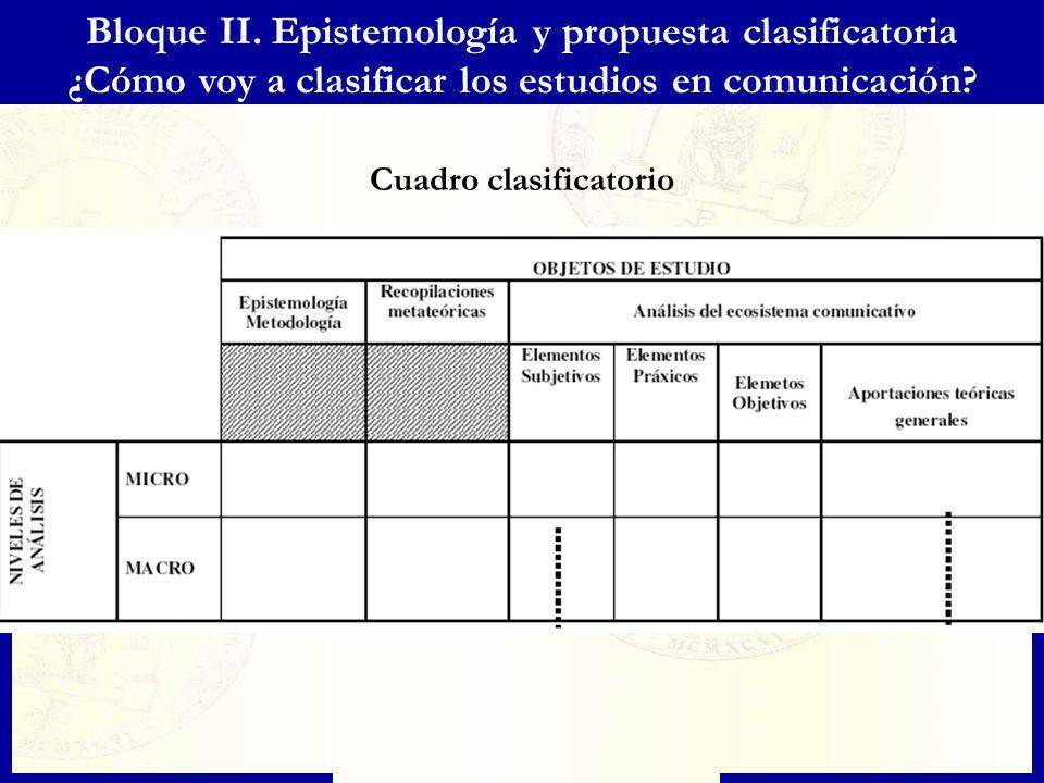 Bloque II. Epistemología y propuesta clasificatoria ¿Cómo voy a clasificar los estudios en comunicación? Cuadro clasificatorio