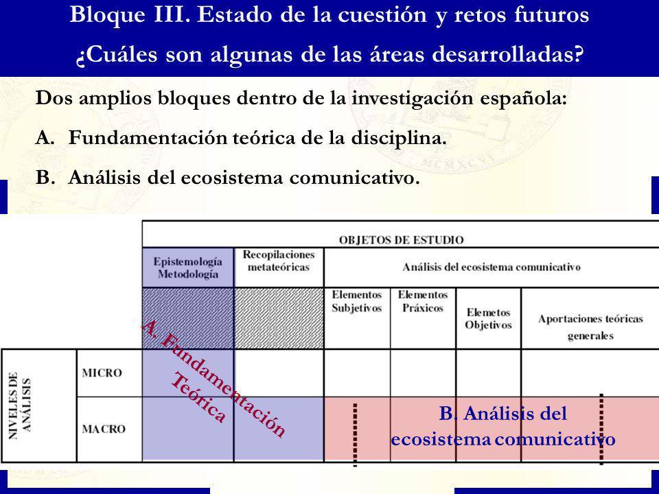 Bloque III. Estado de la cuestión y retos futuros ¿Cuáles son algunas de las áreas desarrolladas? Dos amplios bloques dentro de la investigación españ