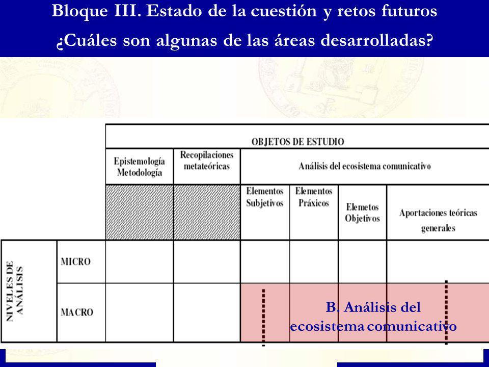 Bloque III. Estado de la cuestión y retos futuros ¿Cuáles son algunas de las áreas desarrolladas? B. Análisis del ecosistema comunicativo