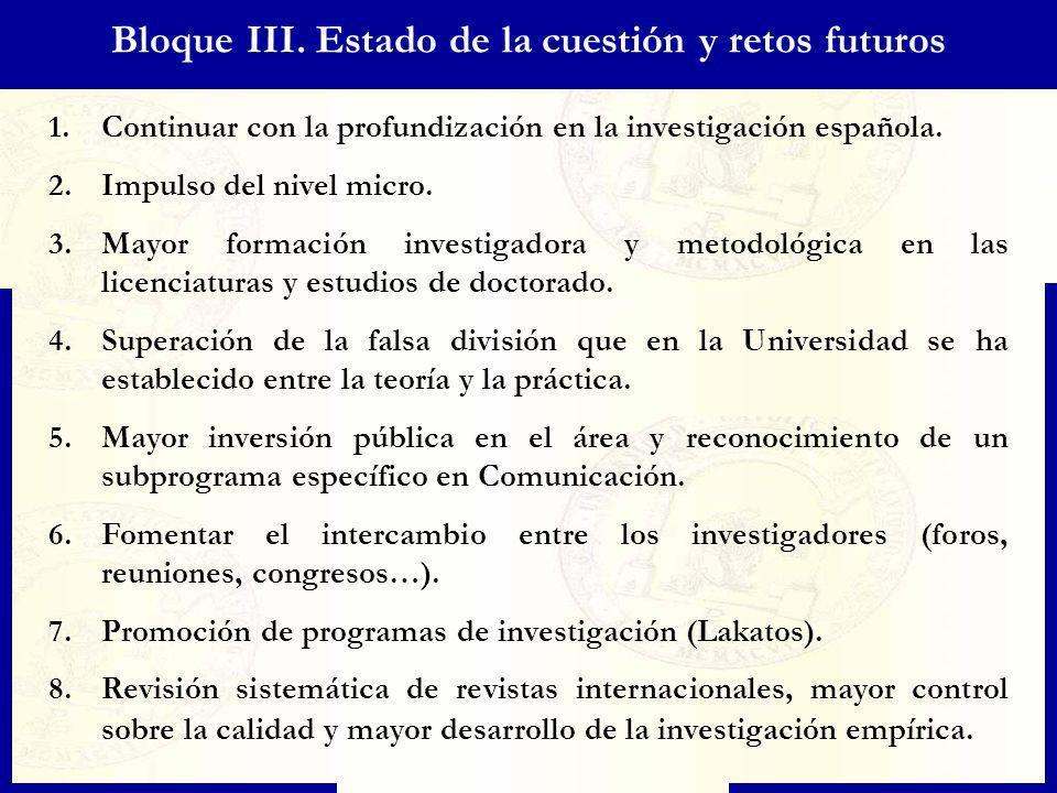 Bloque III. Estado de la cuestión y retos futuros 1.Continuar con la profundización en la investigación española. 2.Impulso del nivel micro. 3.Mayor f
