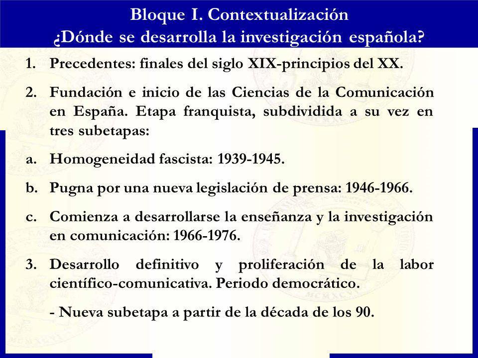 Bloque I. Contextualización ¿Dónde se desarrolla la investigación española? 1.Precedentes: finales del siglo XIX-principios del XX. 2.Fundación e inic
