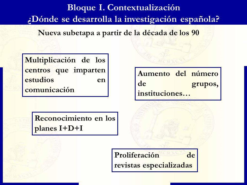 Bloque I. Contextualización ¿Dónde se desarrolla la investigación española? Nueva subetapa a partir de la década de los 90 Multiplicación de los centr