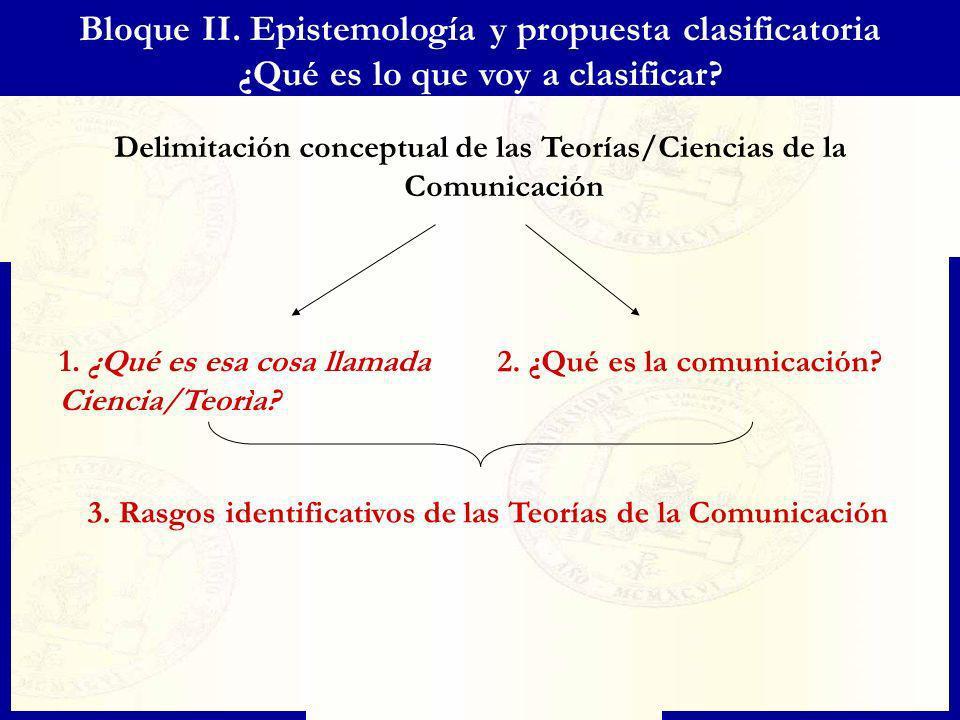 Bloque II. Epistemología y propuesta clasificatoria ¿Qué es lo que voy a clasificar? Delimitación conceptual de las Teorías/Ciencias de la Comunicació