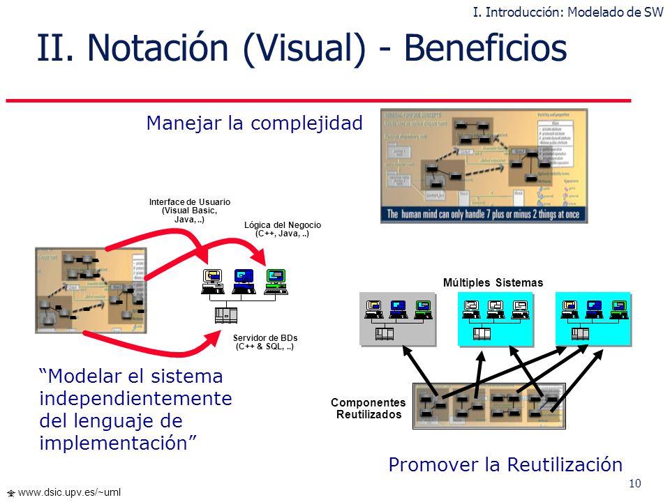 9 www.dsic.upv.es/~uml Sistema Computacional Proceso de Negocios Orden Item envío El modelado captura las partes esenciales del sistema Abstracción -