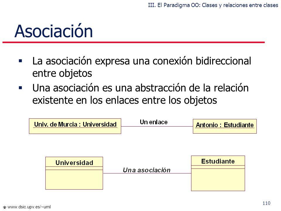 109 www.dsic.upv.es/~uml Relaciones entre Clases Los enlaces entre de objetos pueden representarse entre las respectivas clases Formas de relación ent