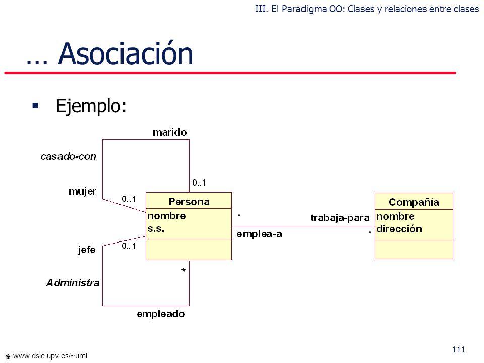 110 www.dsic.upv.es/~uml Asociación La asociación expresa una conexión bidireccional entre objetos Una asociación es una abstracción de la relación ex
