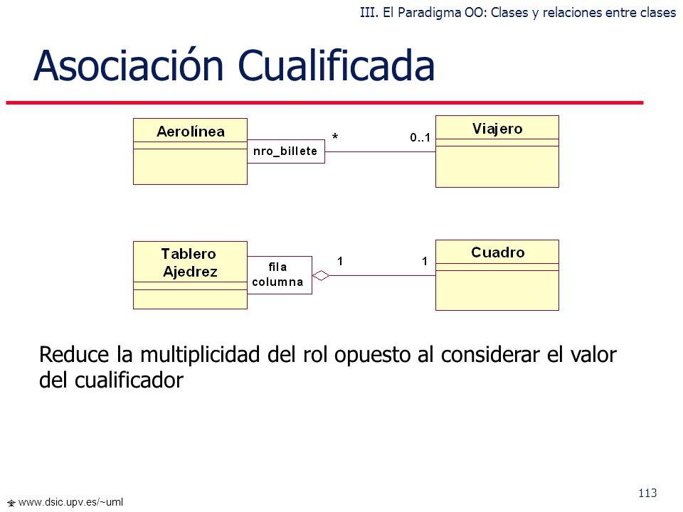 112 www.dsic.upv.es/~uml Especificación de multiplicidad (mínima...máxima) 1Uno y sólo uno 0..1Cero o uno M..NDesde M hasta N (enteros naturales) *Cer