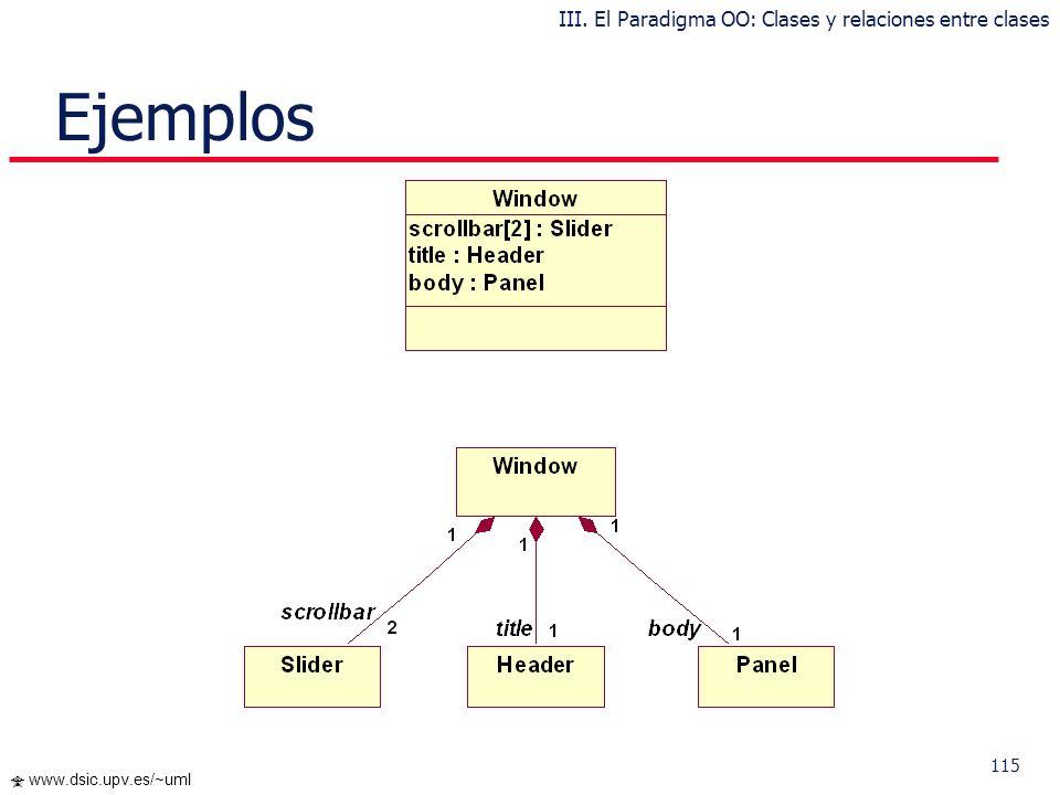 114 www.dsic.upv.es/~uml La agregación representa una relación parte_de entre objetos En UML se proporciona una escasa caracterización de la agregació