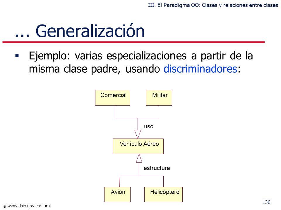 129 www.dsic.upv.es/~uml Clasificación Dinámica ext(C 0 ) = ext(C i ) completa ext t (C i ) ext t (C j ) = disjunta en t ext t1 (C i ) ext t2 (C j ) p