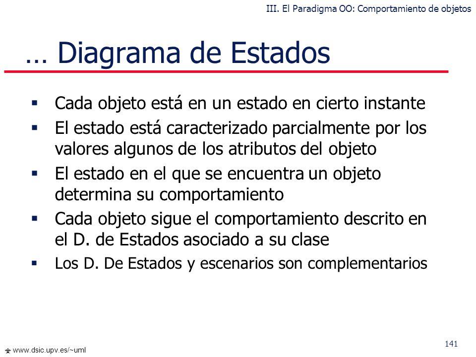 140 www.dsic.upv.es/~uml Diagrama de Estados Los Diagramas de Estados representan autómatas de estados finitos, desde el p.d.v. de los estados y las t
