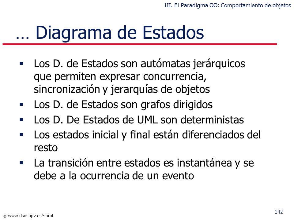 141 www.dsic.upv.es/~uml Cada objeto está en un estado en cierto instante El estado está caracterizado parcialmente por los valores algunos de los atr