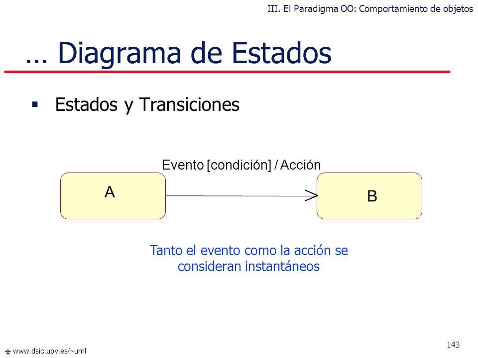 142 www.dsic.upv.es/~uml Los D. de Estados son autómatas jerárquicos que permiten expresar concurrencia, sincronización y jerarquías de objetos Los D.