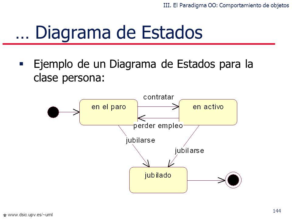 143 www.dsic.upv.es/~uml Estados y Transiciones A B Evento [condición] / Acción … Diagrama de Estados Tanto el evento como la acción se consideran ins