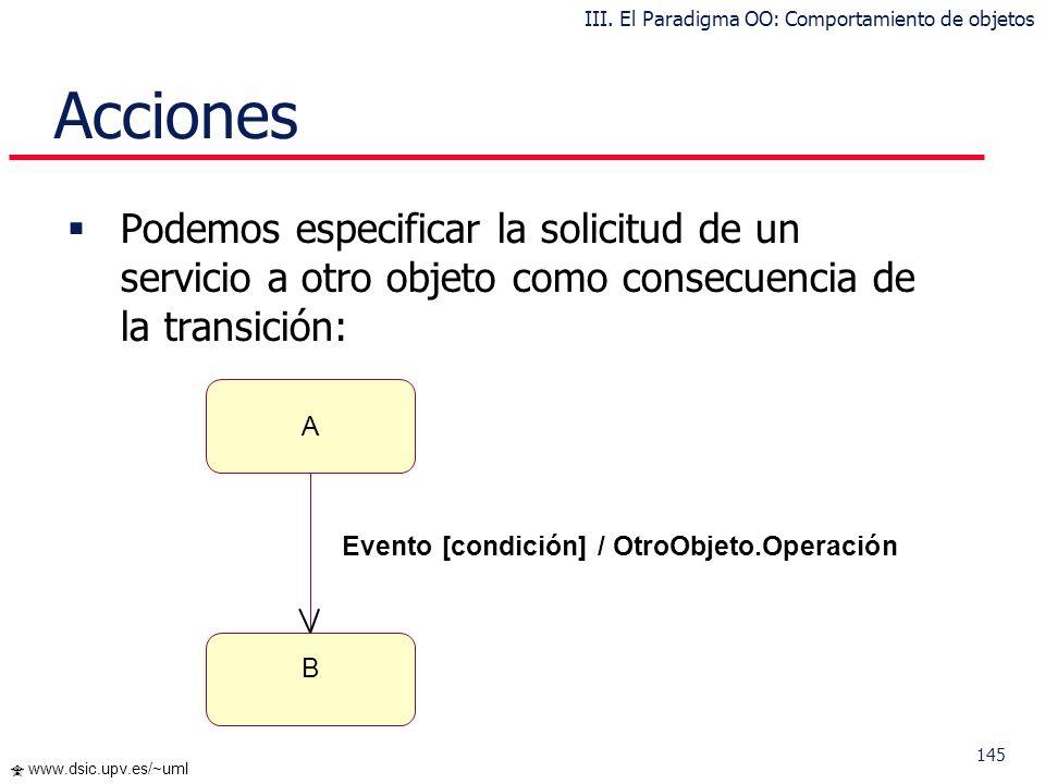 144 www.dsic.upv.es/~uml Ejemplo de un Diagrama de Estados para la clase persona: … Diagrama de Estados III. El Paradigma OO: Comportamiento de objeto