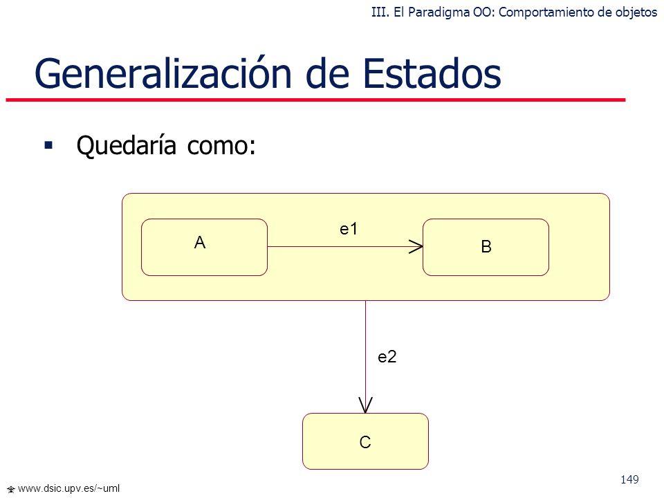 148 www.dsic.upv.es/~uml Generalización de Estados Ejemplo: A B C e1 e2 III. El Paradigma OO: Comportamiento de objetos