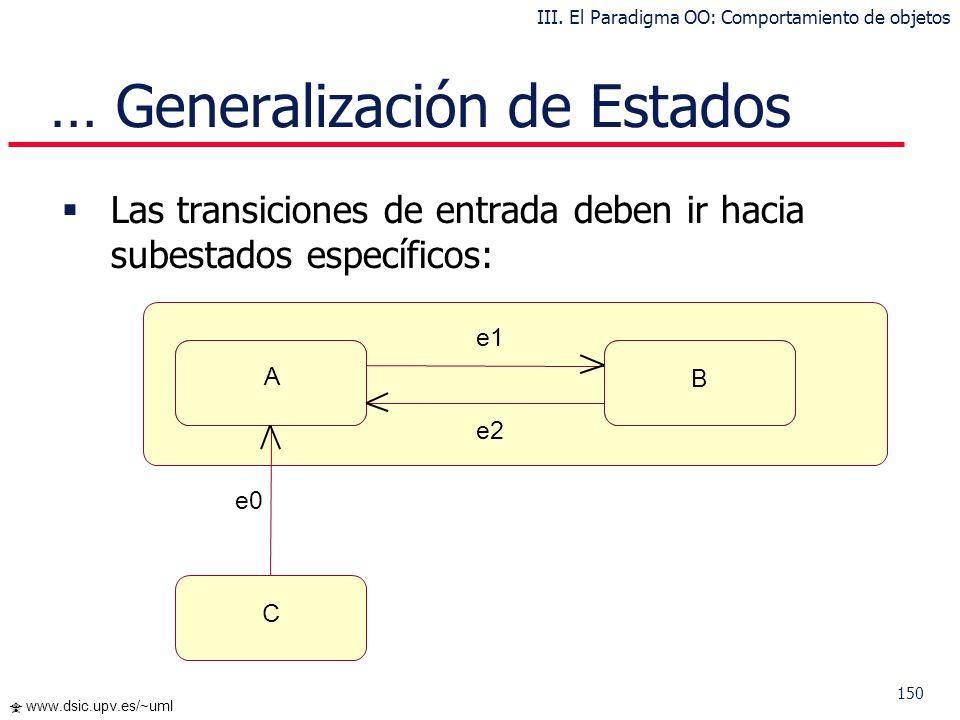 149 www.dsic.upv.es/~uml Quedaría como: C ab A B e1 e2 Generalización de Estados III. El Paradigma OO: Comportamiento de objetos