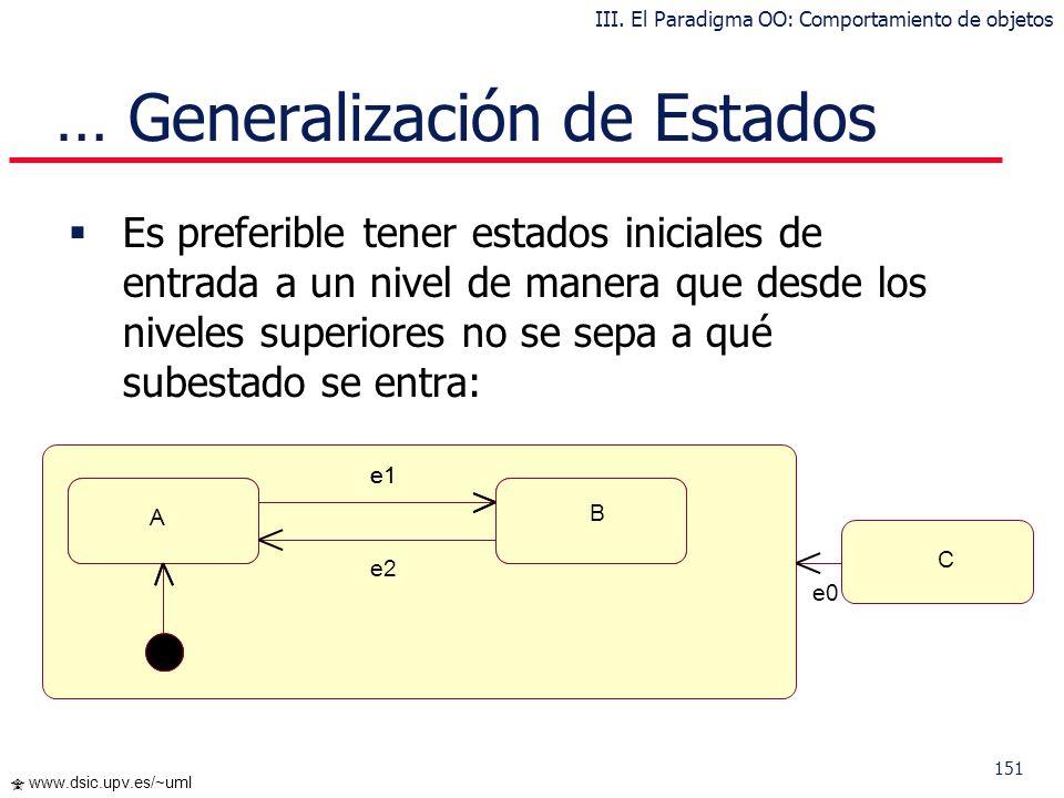 150 www.dsic.upv.es/~uml Las transiciones de entrada deben ir hacia subestados específicos: C ab A B e1 e2 e0 … Generalización de Estados III. El Para
