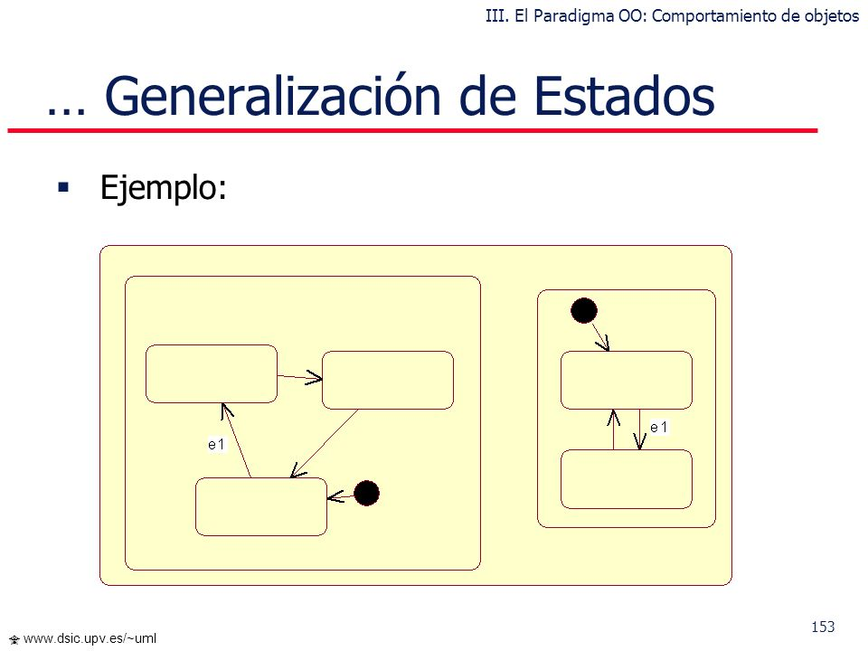 152 www.dsic.upv.es/~uml La agregación de estados es la composición de un estado a partir de varios estados independientes La composición es concurren