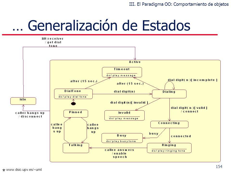 153 www.dsic.upv.es/~uml Ejemplo: … Generalización de Estados III. El Paradigma OO: Comportamiento de objetos