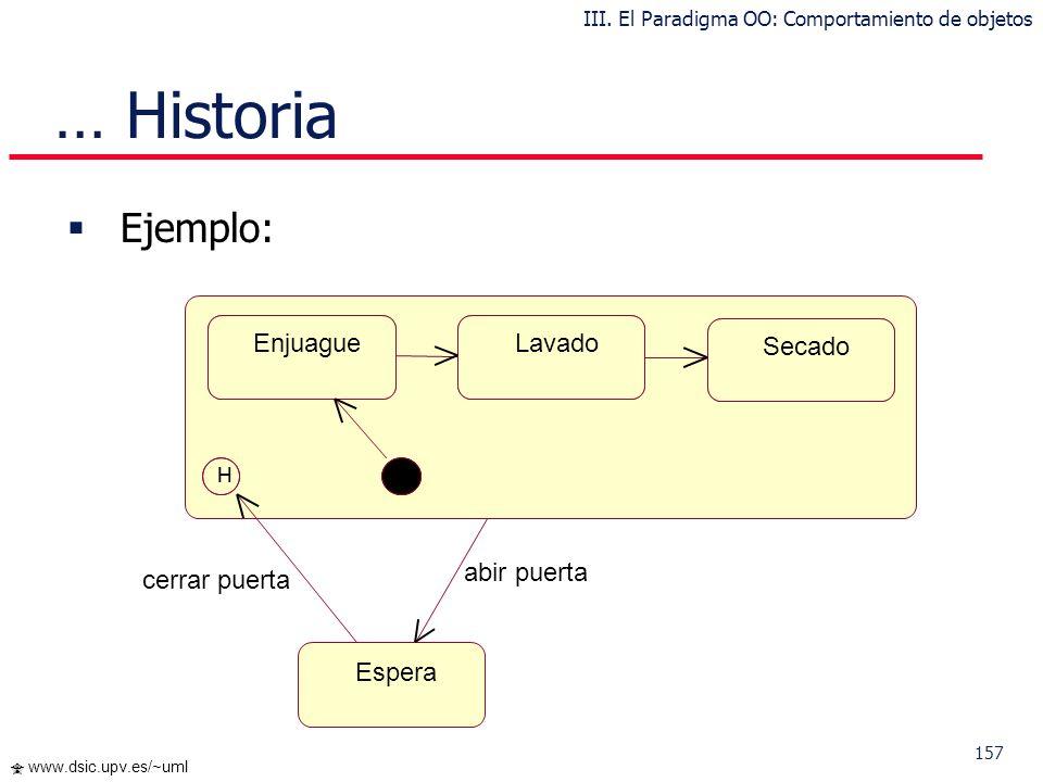 156 www.dsic.upv.es/~uml Ejemplo: A d2 d1 H*H* B C xy D out in … Historia III. El Paradigma OO: Comportamiento de objetos