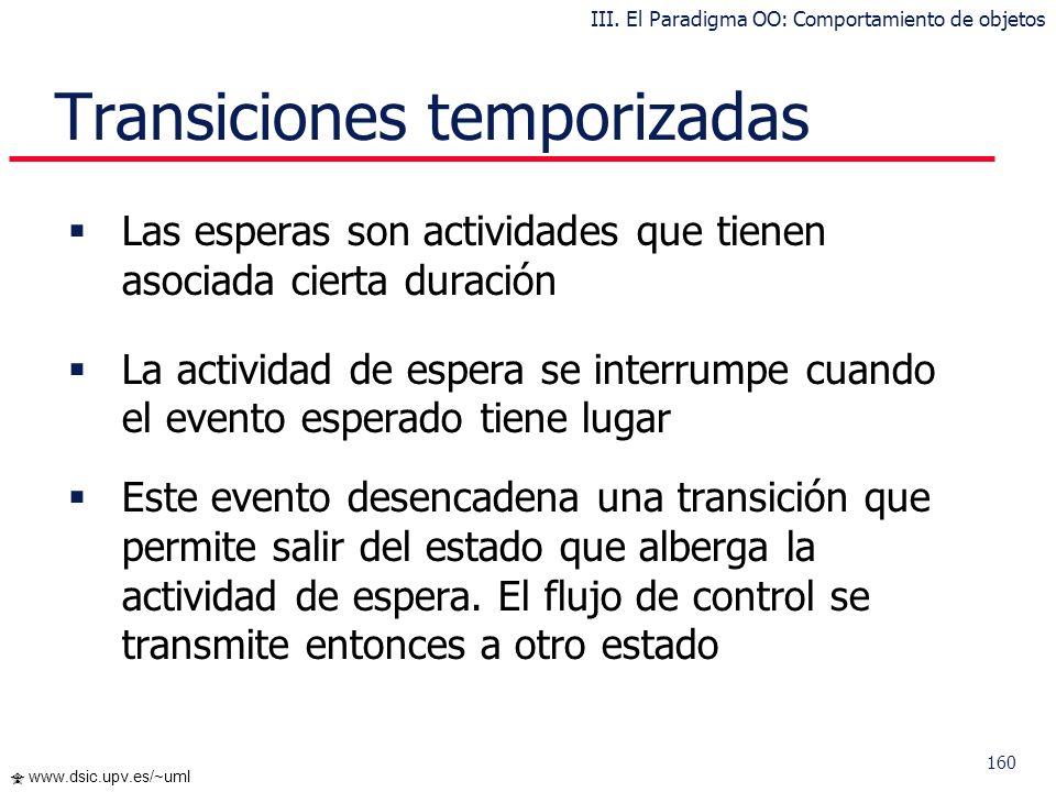 159 www.dsic.upv.es/~uml … Destrucción de Objeto Ejemplo: III. El Paradigma OO: Comportamiento de objetos