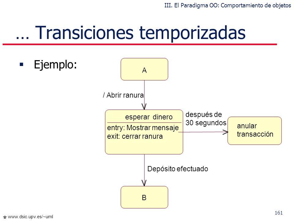 160 www.dsic.upv.es/~uml Transiciones temporizadas Las esperas son actividades que tienen asociada cierta duración La actividad de espera se interrump