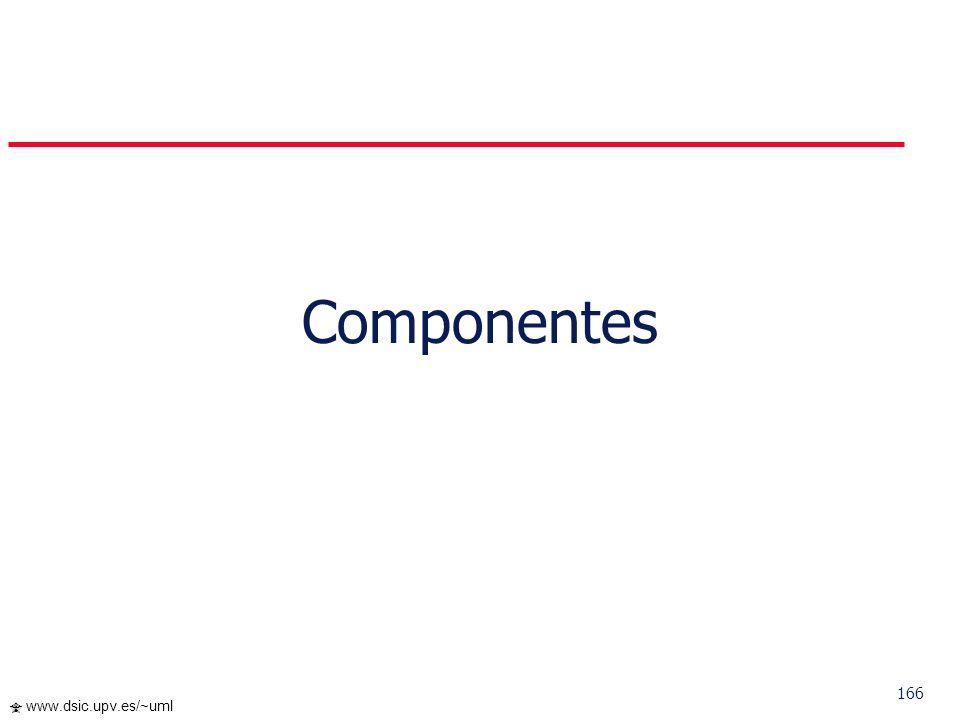 165 www.dsic.upv.es/~uml... Ejemplos III. El Paradigma OO: Comportamiento de objetos