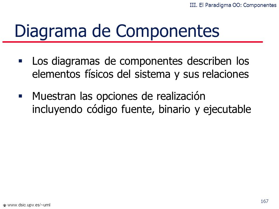 166 www.dsic.upv.es/~uml Componentes