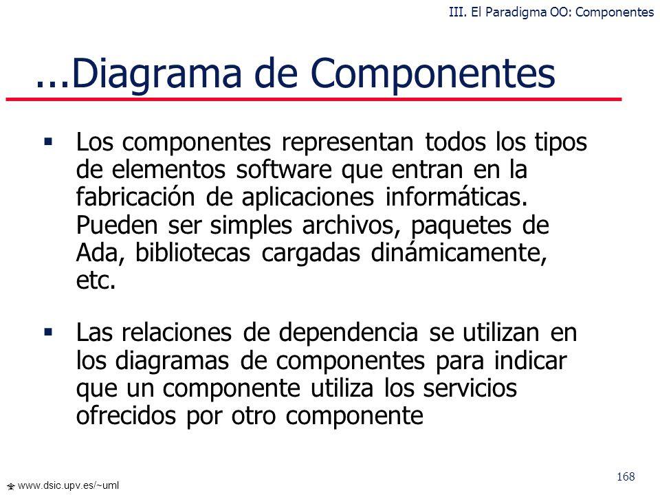167 www.dsic.upv.es/~uml Diagrama de Componentes Los diagramas de componentes describen los elementos físicos del sistema y sus relaciones Muestran la
