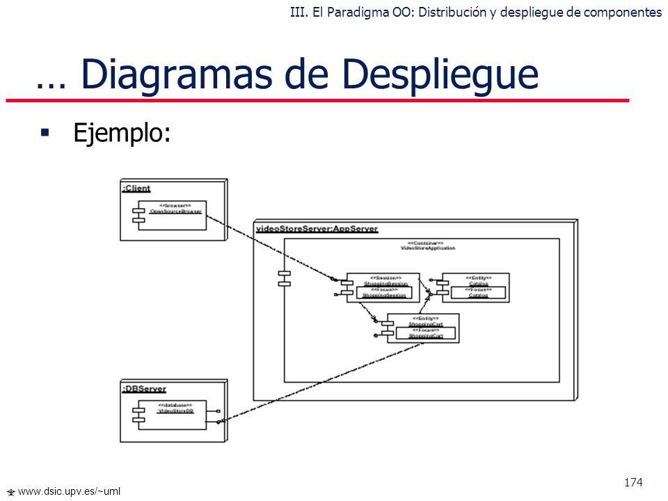 173 www.dsic.upv.es/~uml Ejemplo de conexión entre nodos: Terminal Punto de Venta > Base de Datos > Control > Podemos distinguir tipos de nodos y conn