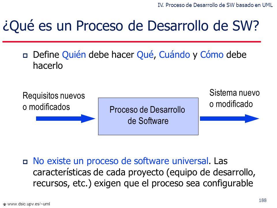 187 www.dsic.upv.es/~uml IV Proceso de Desarrollo de SW basado en UML