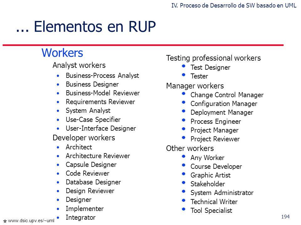 193 www.dsic.upv.es/~uml... Elementos en RUP Workflow, Workflow Detail, Workers, Actividades y Artefactos Ejemplo Workflow Detail:Analyse the ProblemW