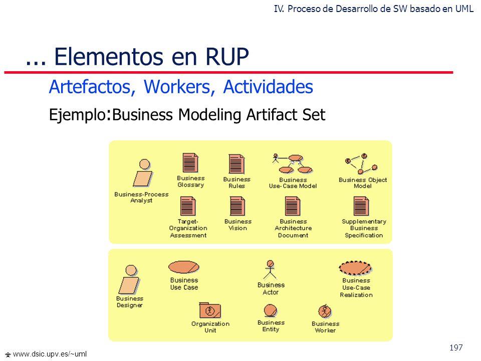 196 www.dsic.upv.es/~uml... Elementos en RUP Artefactos Resultado parcial o final que es producido y usado durante el proyecto. Son las entradas y sal