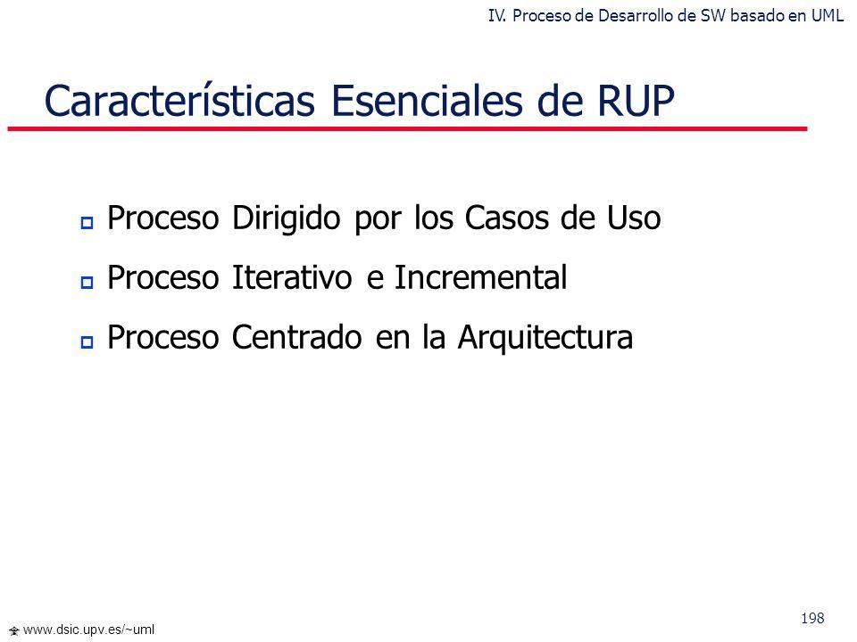 197 www.dsic.upv.es/~uml... Elementos en RUP Artefactos, Workers, Actividades Ejemplo : Business Modeling Artifact Set IV. Proceso de Desarrollo de SW