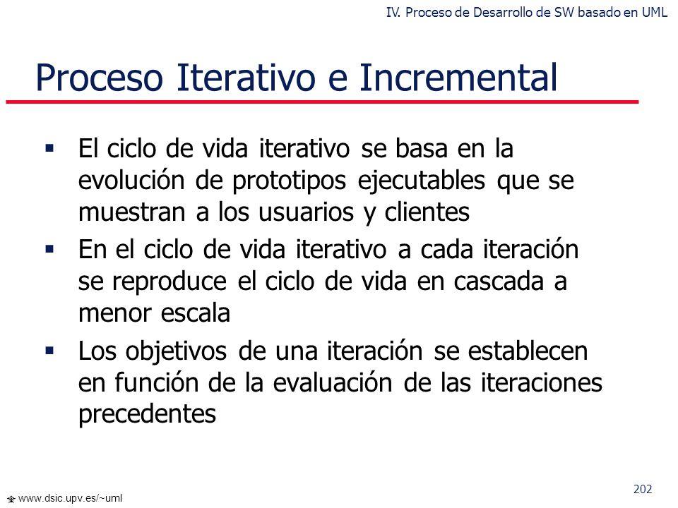 201 www.dsic.upv.es/~uml... Proceso dirigido por los Casos de Uso IV. Proceso de Desarrollo de SW basado en UML
